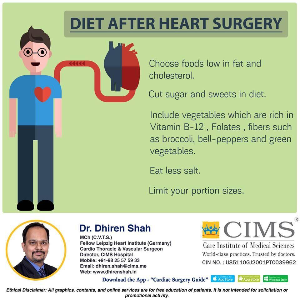 Diet After Heart Surgery