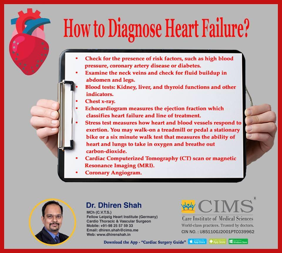 How to Diagnose Heart Failure