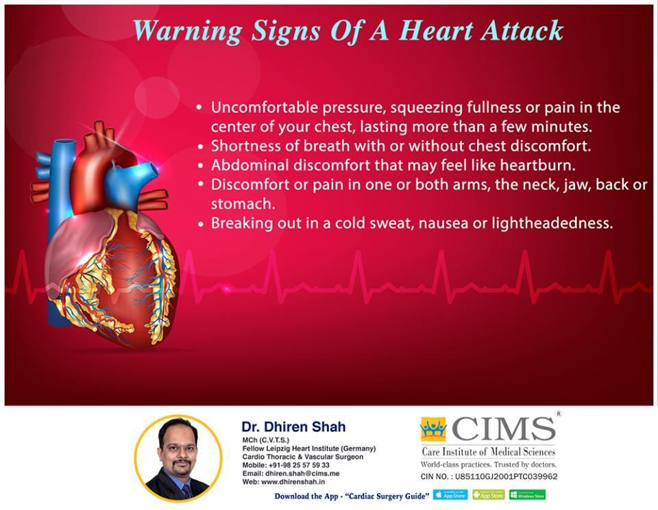 Waiting Signs Of a Heart Attack