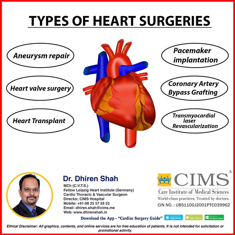 types of heart surgeries