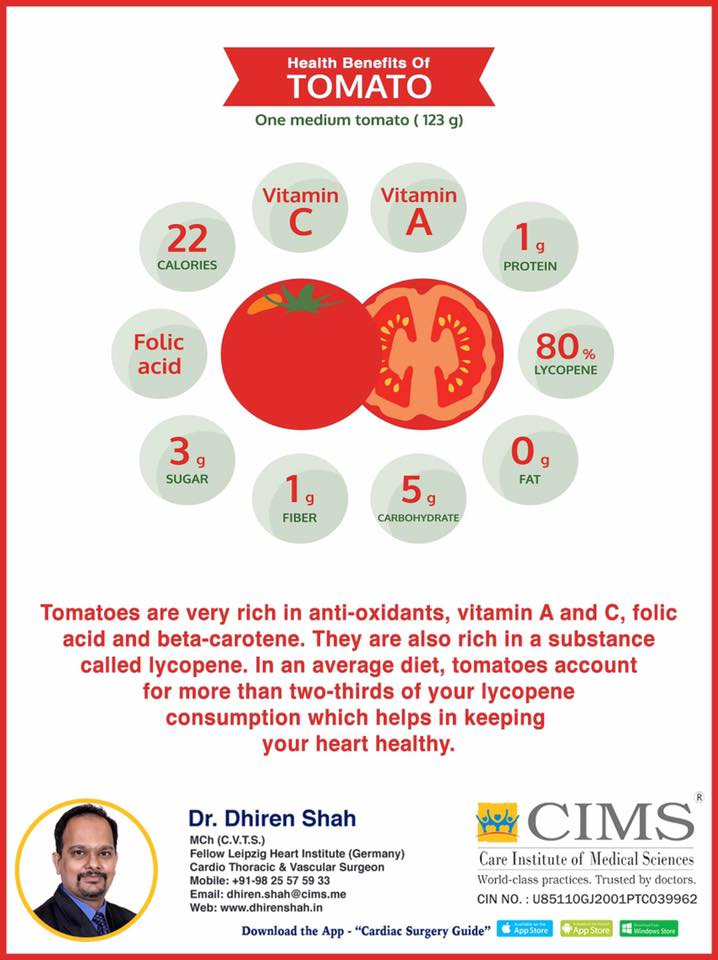Health Benefit of TOMATO