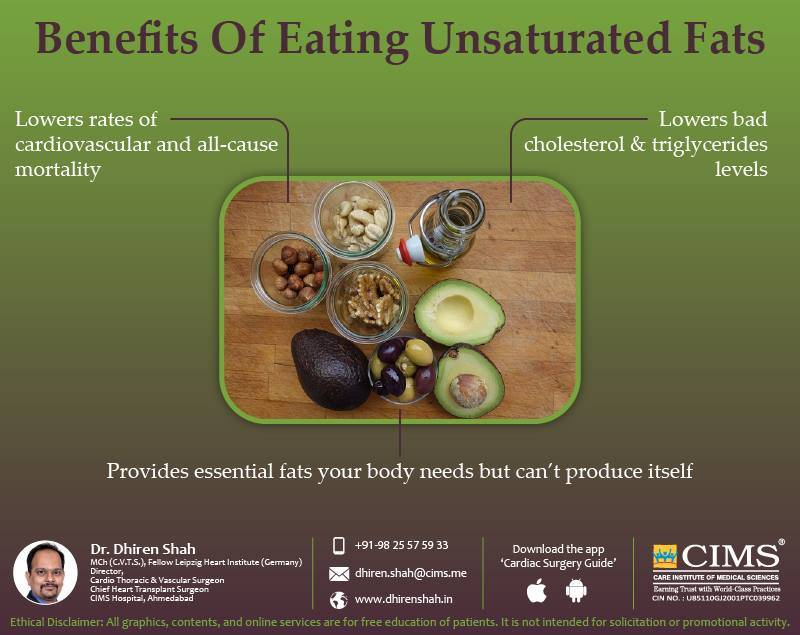 Benefits of eating unsaturated fats.