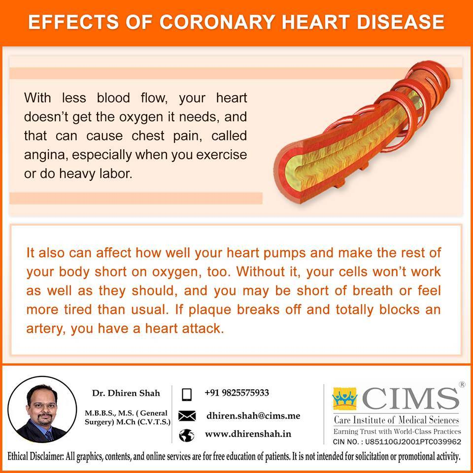 EFFECTS OF CORONARY HEART DISEASE