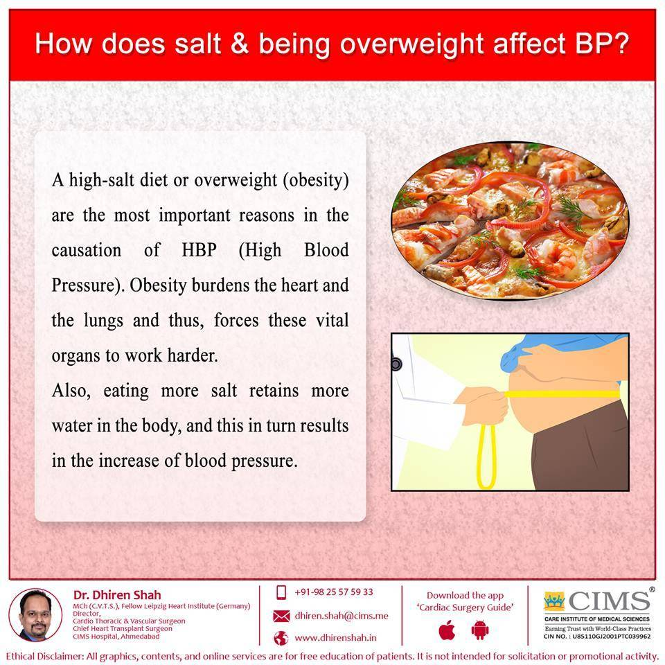 Salt and being overweight affect BP