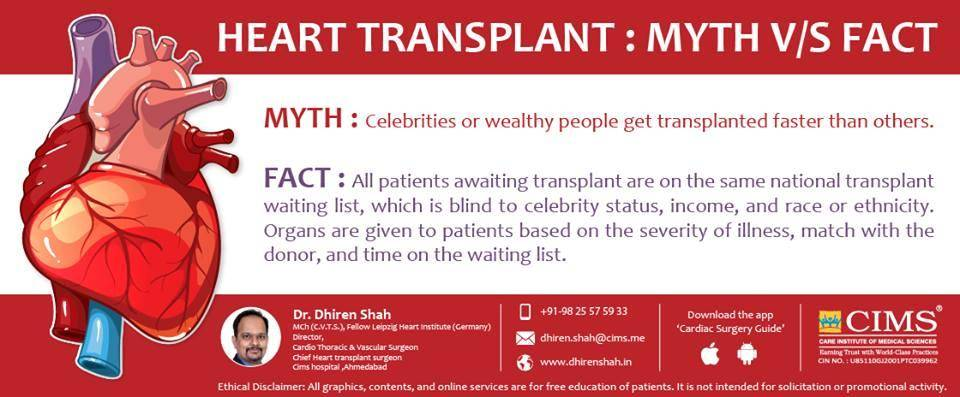 Myth and fact about heart transplant.