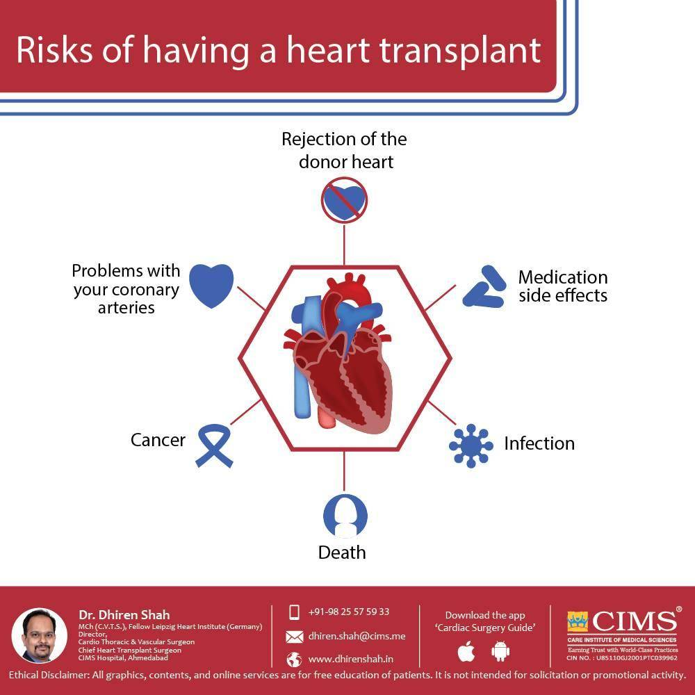 risks of having a heart trasplant
