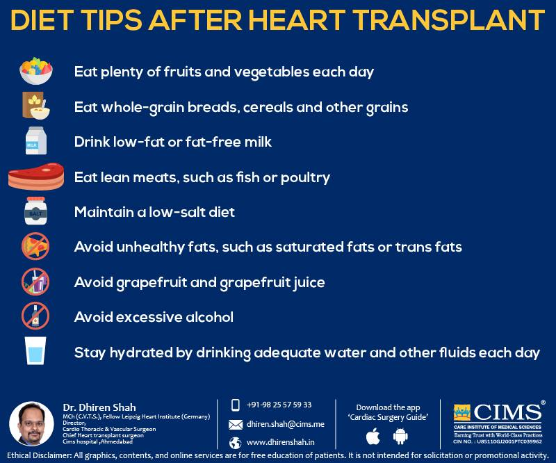 Diet tips after heart transplant.