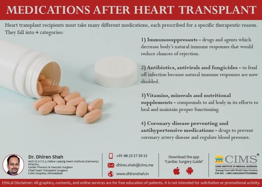 Medication After Heart Transplant