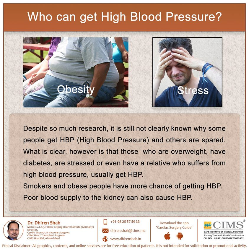 Who can get High Blood Pressure?