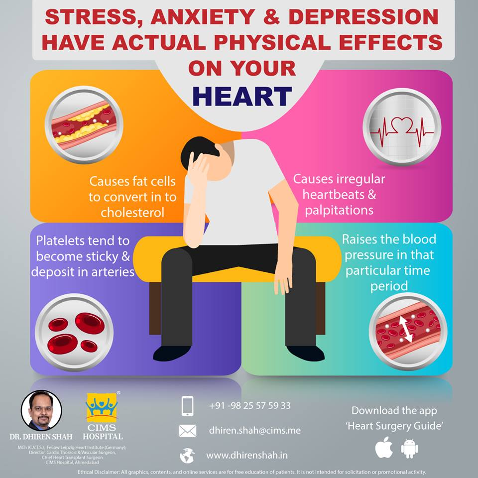 Stress, anxiety and depression have some actual physical effects on your heart, know how!