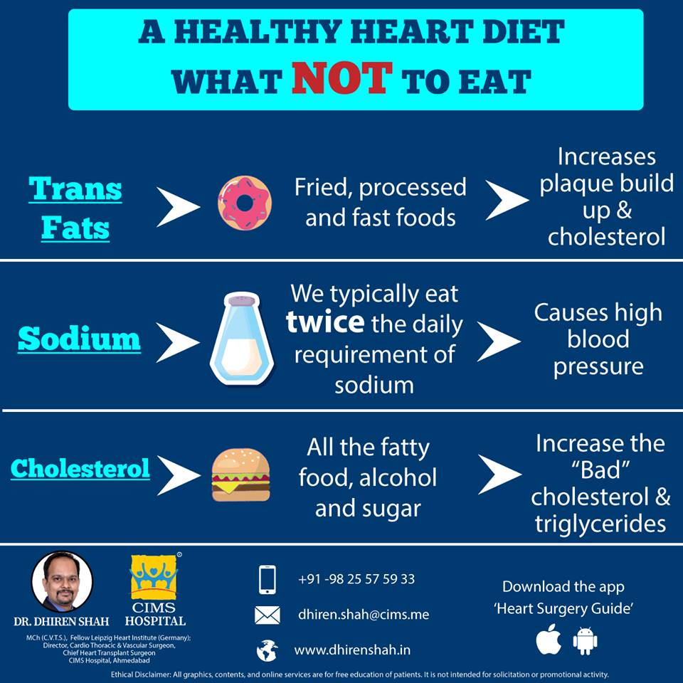 Know what a heathy cardiac diet should NOT include and make a healthy choice.
