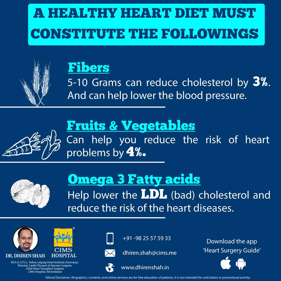 Know what a heathy cardiac diet should include and make your heart happy.
